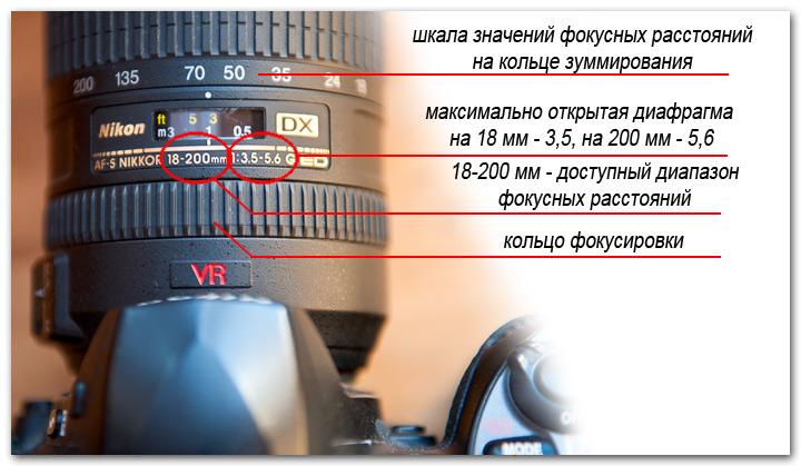увеличить фокусное расстояние для четкости фото часто небольшое специализируемое