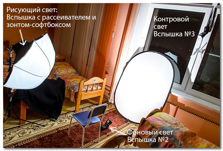 Свет в фотостудии